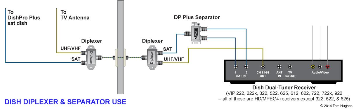 Triplexer Wiring Diagram