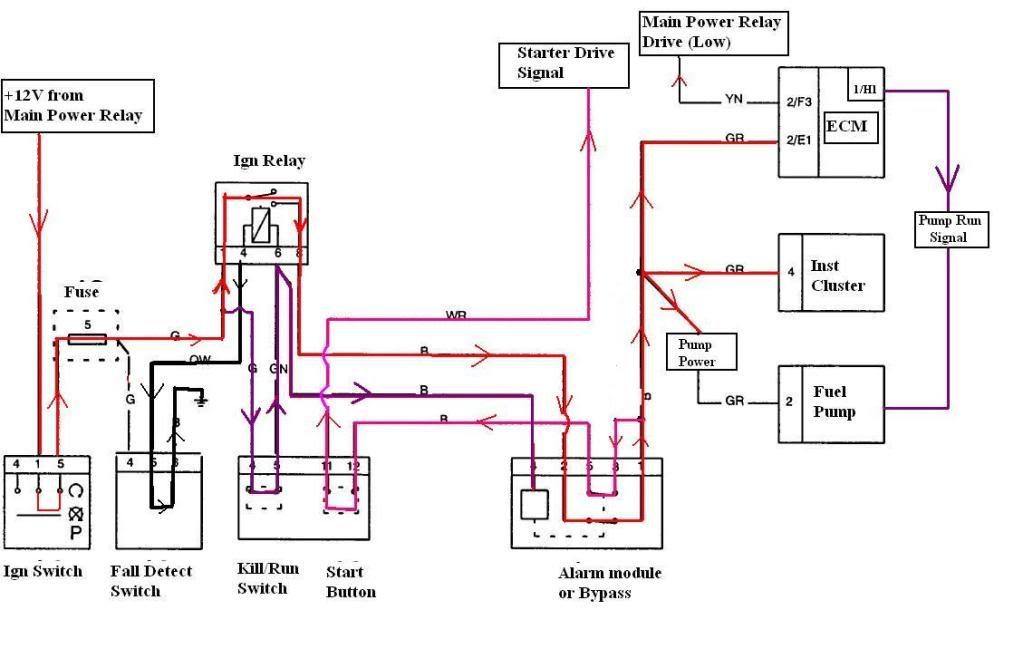 Triumph 955i Wiring Diagram