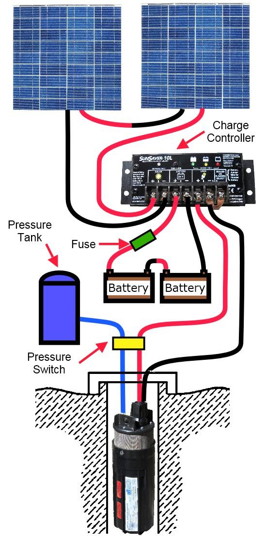Trusonik Deep Well 220 Submersible Pump Wiring Diagram on