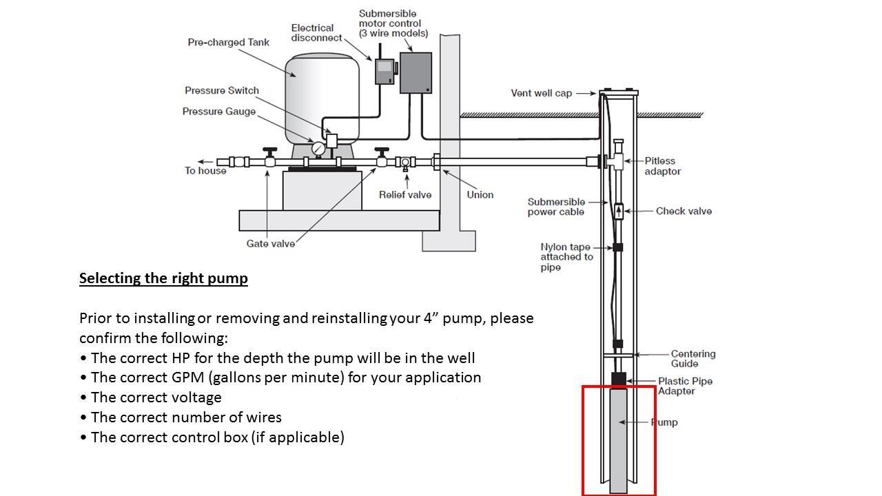 Trusonik Deep Well 220 Submersible Pump Wiring Diagram
