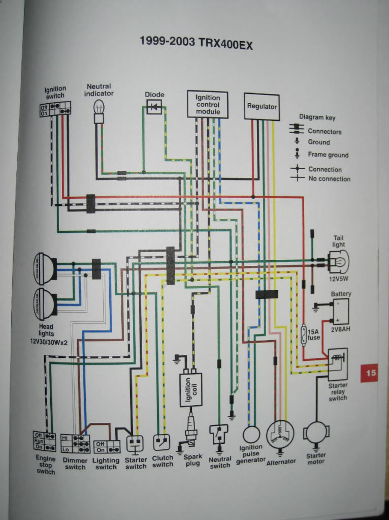 Trx400ex Wiring Diagram