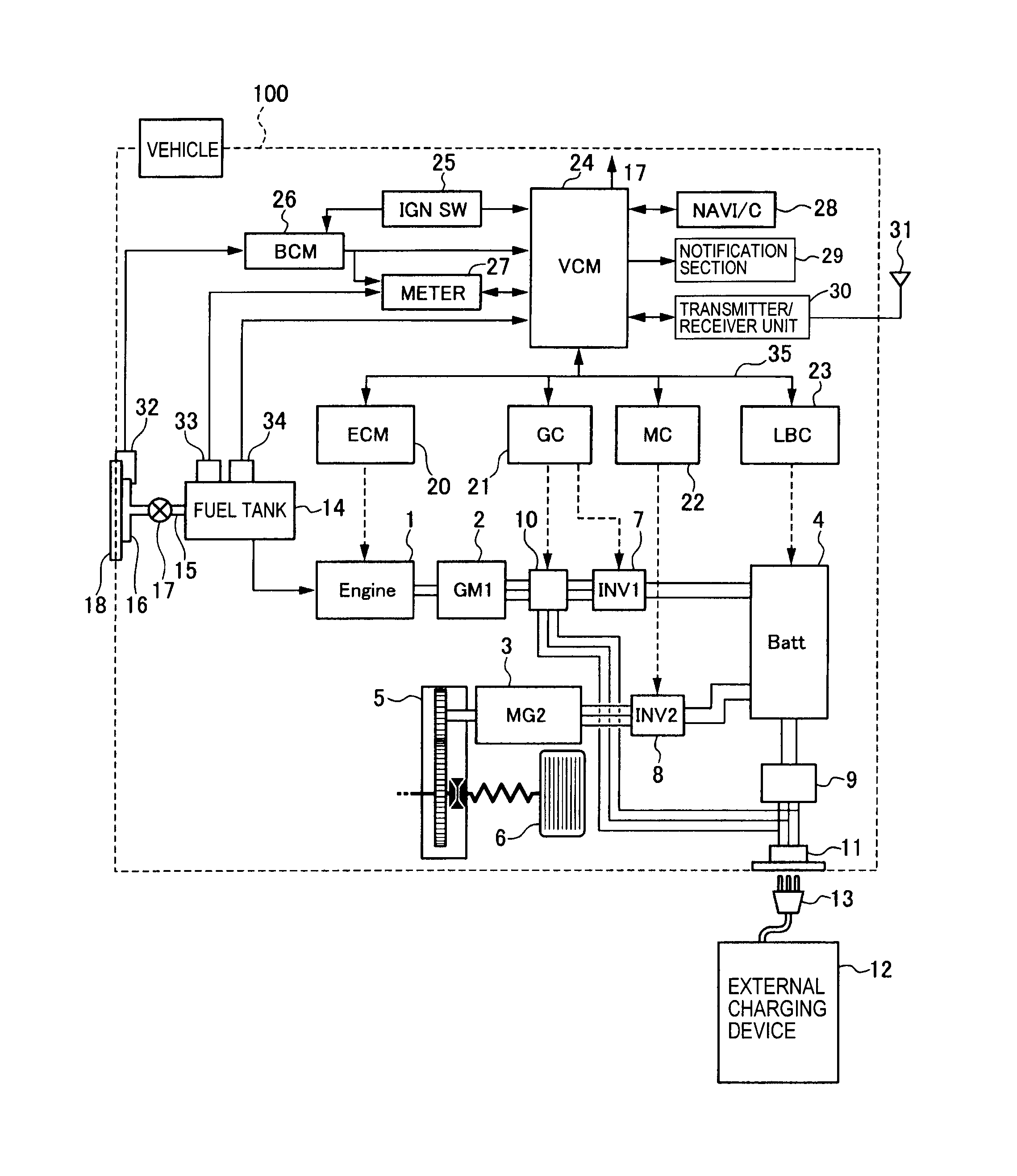 Turbo Regal Security Wiring Diagram