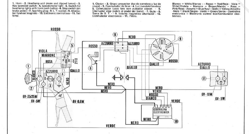 Vespa 125 Primavera Wiring Diagram