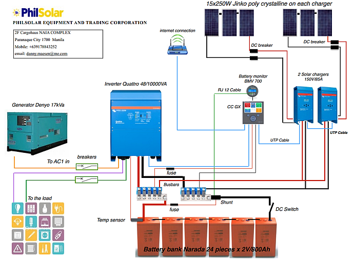 Victron Quattro Wiring Diagram