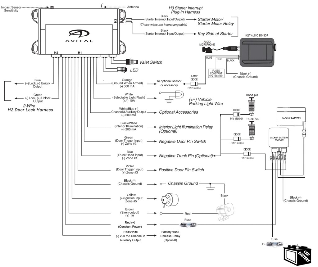 Viper Wiring Diagram - Wiring Diagrams on