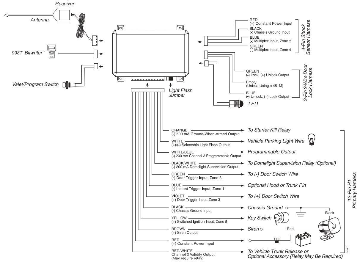 DIAGRAM] Viper 3305v Wiring Diagram FULL Version HD Quality Wiring Diagram  - VENNDIAGRAMPRINT.AEROPORTOLUCCATASSIGNANO.ITWiring And Fuse Image - aeroportoluccatassignano.it