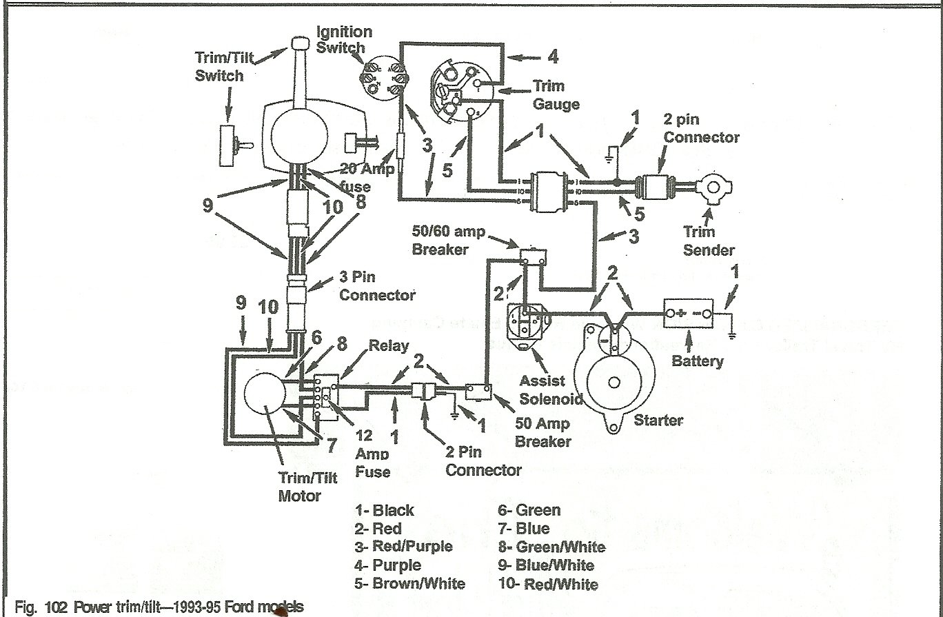 Mercruiser 3.0 Tachometer Wiring Diagram from diagramweb.net