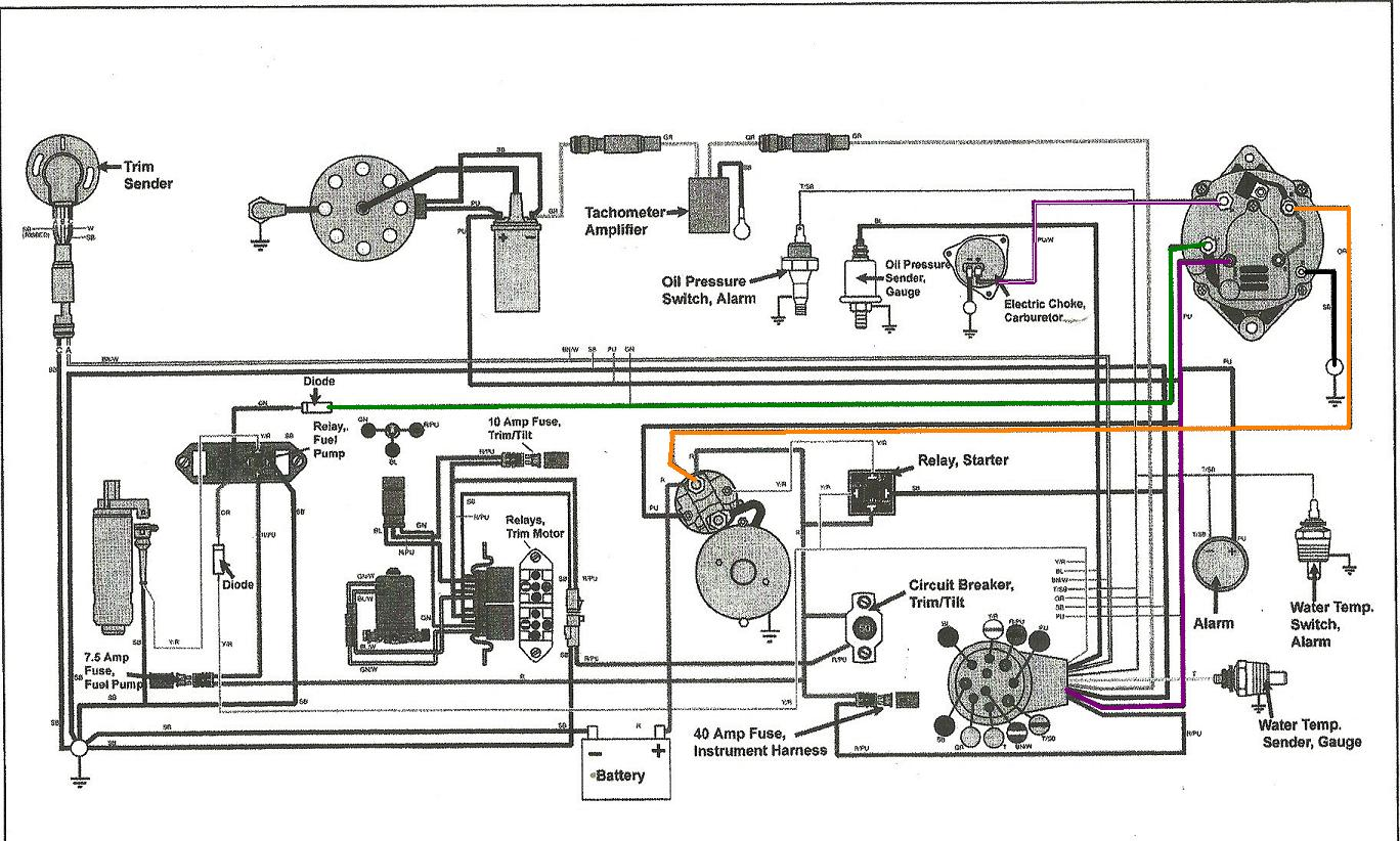 1994 Volvo Penta 5 7 Wiring Diagram - Wiring Diagram Replace plunge-analyst  - plunge-analyst.miramontiseo.it | Volvo Penta Wire Harness Diagram |  | plunge-analyst.miramontiseo.it