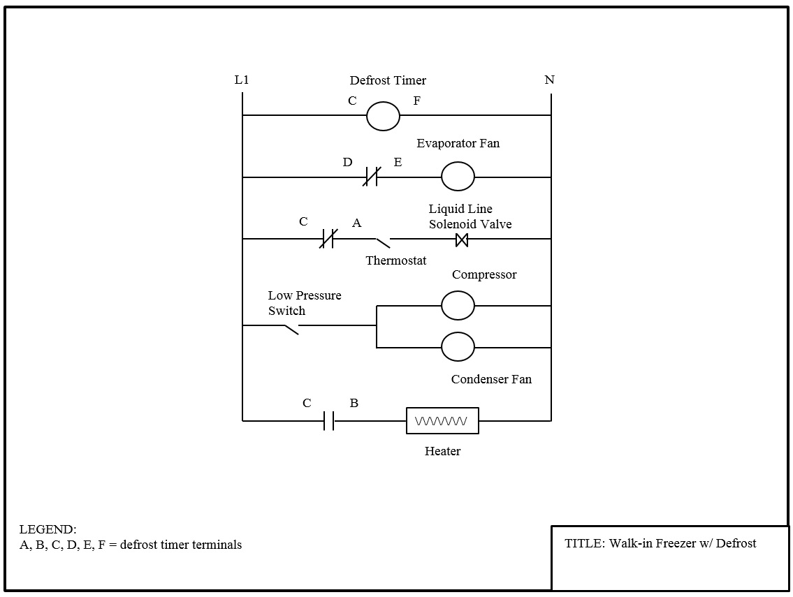 Walk In Cooler Condensing Unit And Evaporator Wiring Diagram