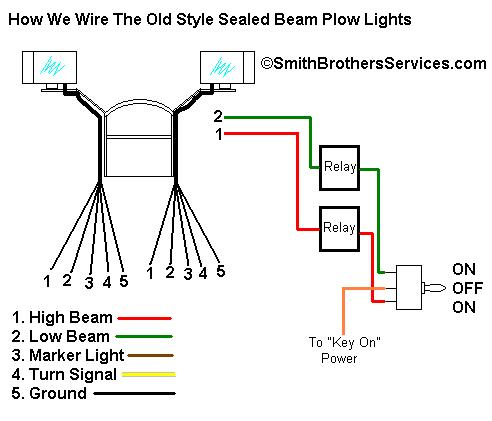 Western Unimount Plow Lights Wiring Diagram on