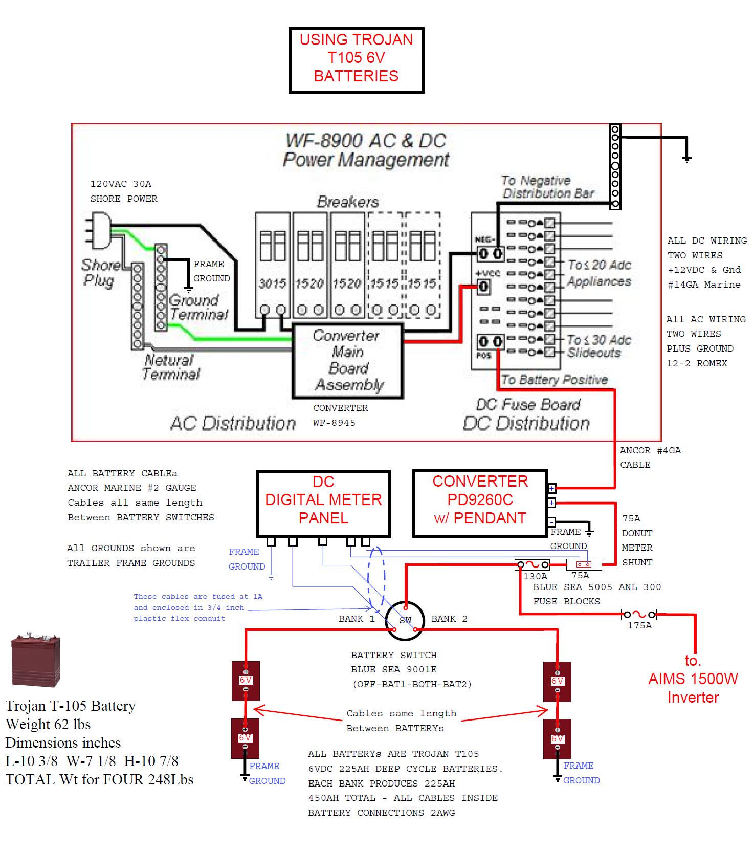 DIAGRAM] Wfco 8725 Wiring Diagram FULL Version HD Quality Wiring Diagram -  DIAGRAMCLOTHING.ROOFGARDENZACCARDI.IT   Springdale Rv Wiring Diagram      Diagram Database