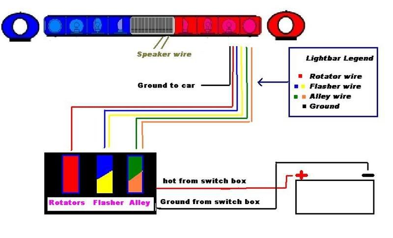 Wheelen Light Bar Wire Diagram | Wiring Diagram on