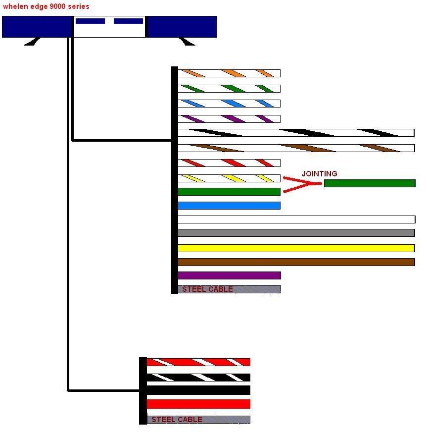 Whelen Edge 9000 Lightbar Wiring Diagram