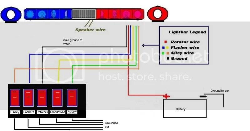 diagram whelen 9000 light bar wiring diagram full version