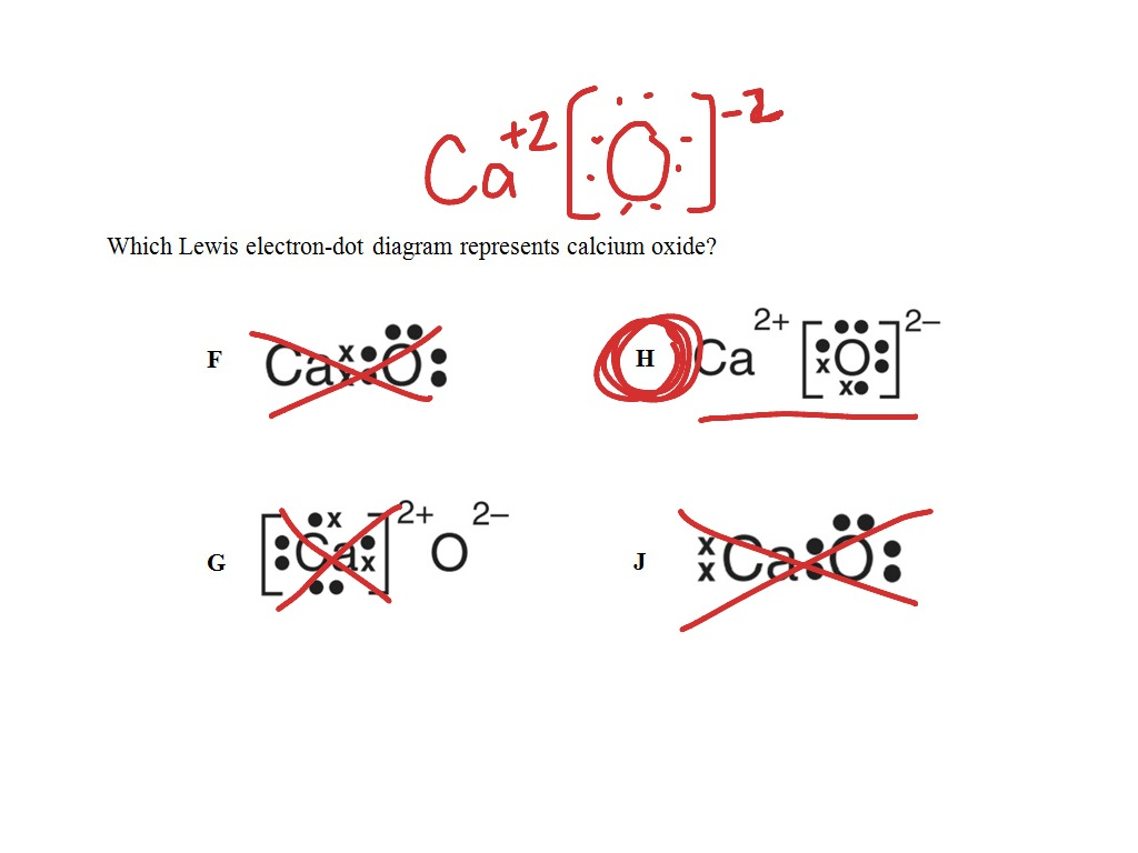 Which Lewis Electron Dot Diagram Represents Calcium Oxide