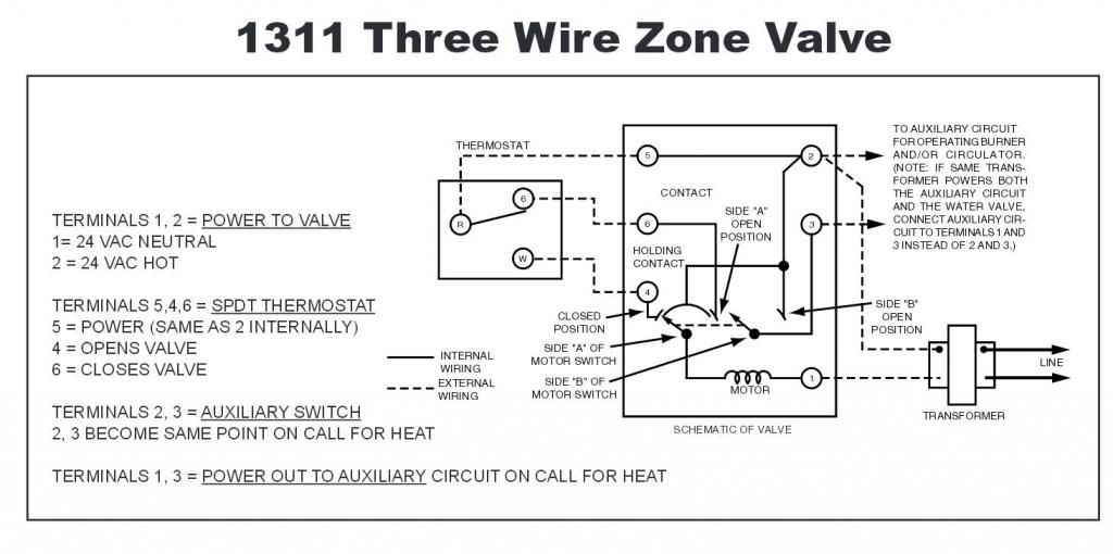 White Rodgers Zone Valve Wiring