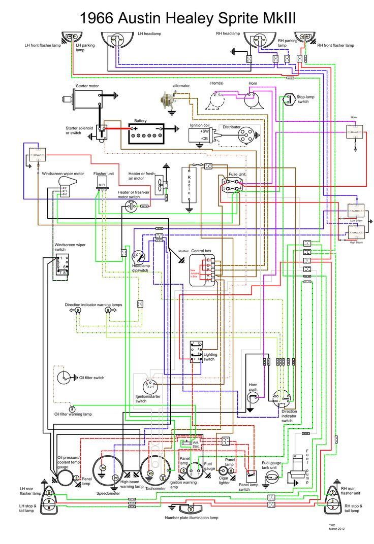 Wiring Diagram 1965 Austin Healy Sprite