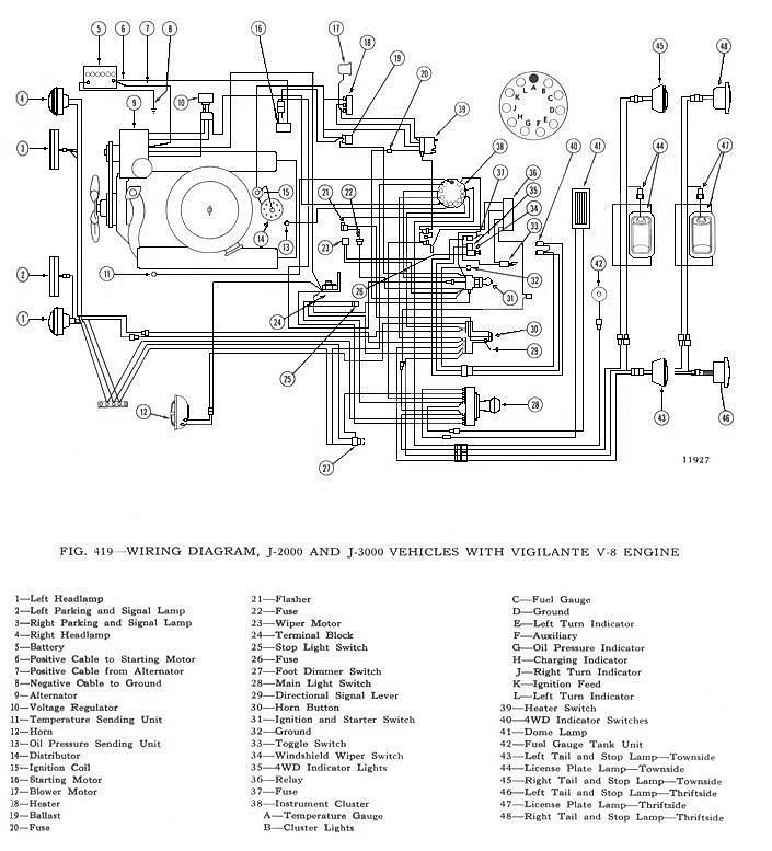1974 Jeep Cj5 Wiring Diagram External Regulator Wiring Diagram Active Active Donnaromita It