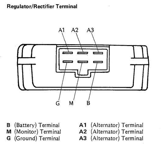 Wiring Diagram 6 Prong Rectifier 1995 Zx6e on