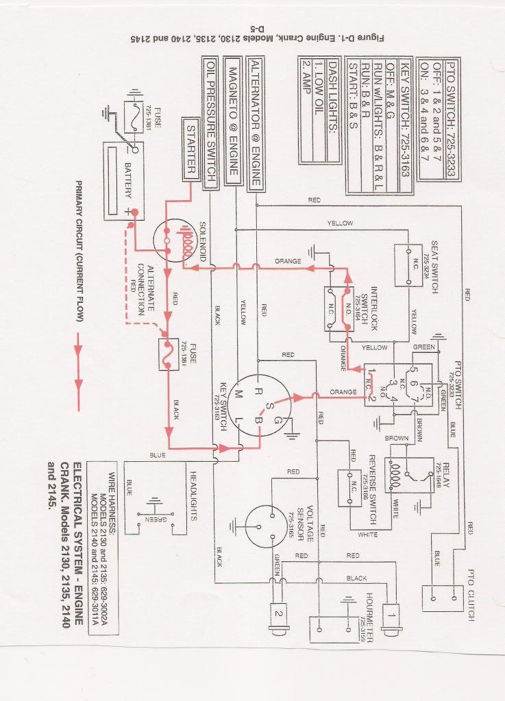 Wiring Diagram Cub Cadet 2140