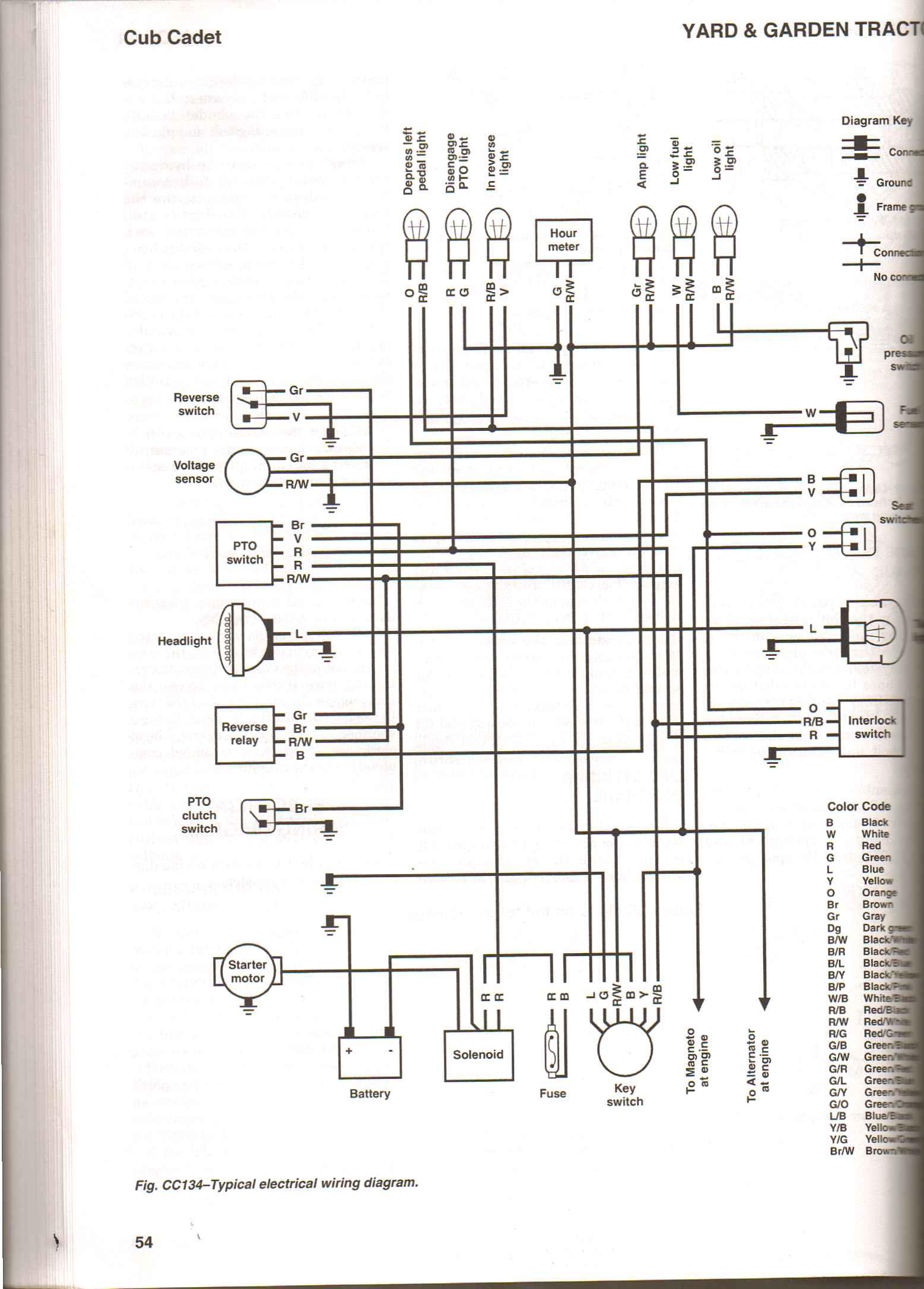 Wiring Diagram Cub Cadet Lt 1550