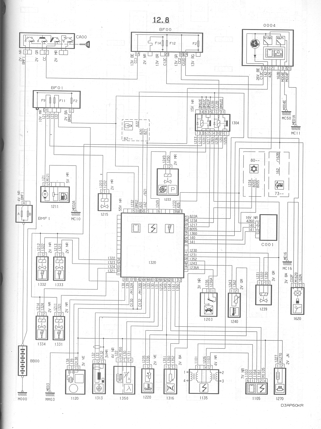 Wiring Diagram For 1987 Citroen 2cv
