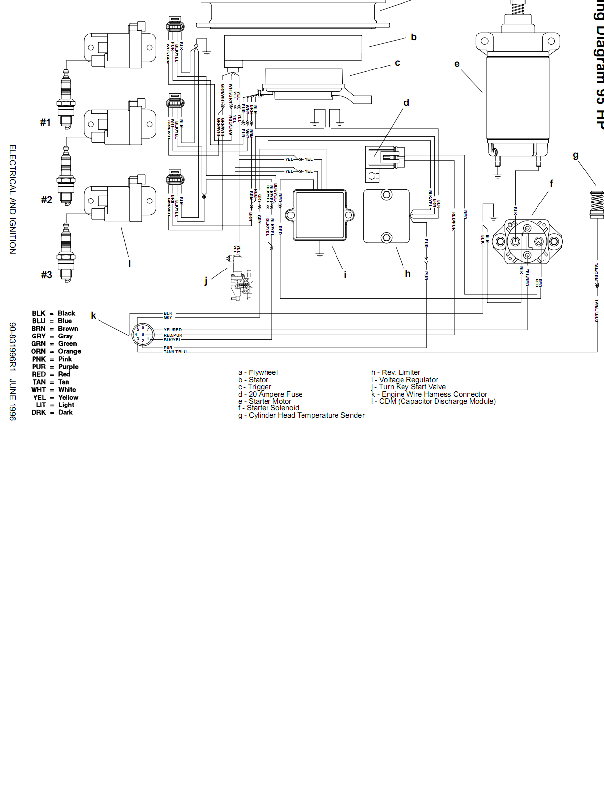 Wiring Diagram For 1994 Sundancer