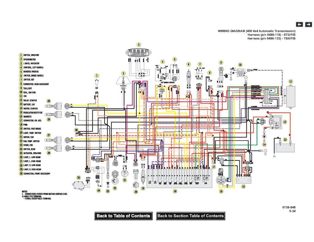 [DIAGRAM_38IU]  DIAGRAM] Alpha Sports Atv Wiring Diagram FULL Version HD Quality Wiring  Diagram - DIAGRAMSYS.UNICEFFLAUBERT.FR | Alpha Sports Atv Wiring Diagram |  | Diagram Database