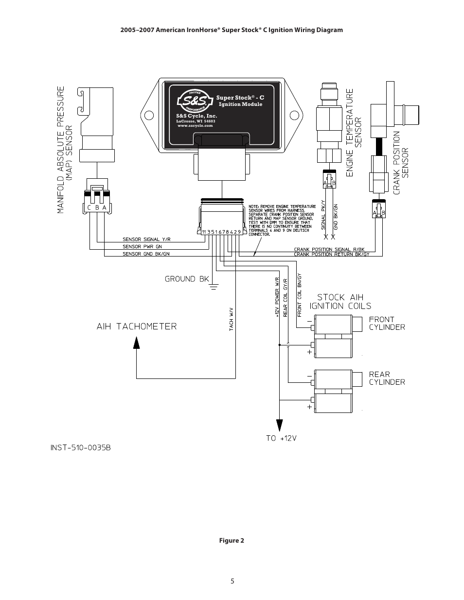 Wiring Diagram For 2003 Texas Ironhorse Motorcycle