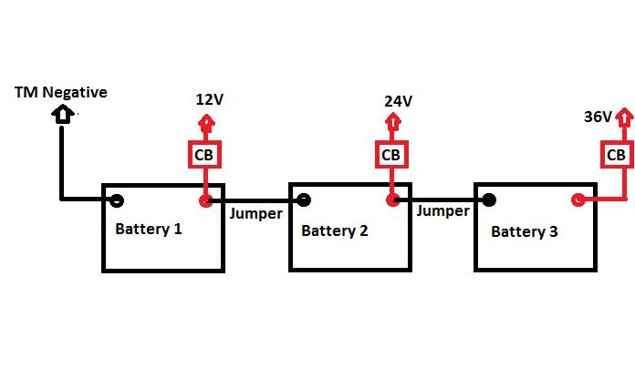 Wiring Diagram For 36 Volt Trolling Motor