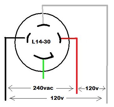 Wiring Diagram For 4 Prong 30amp 220v Generator Twist Plug