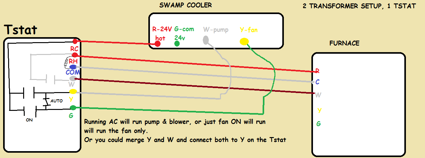 Wiring Diagram For A Swamp Cooler