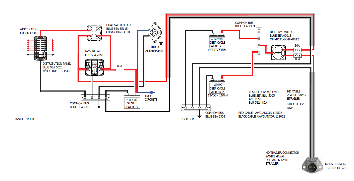 Starcraft Trailer Wiring Diagram - All Diagram Schematics on