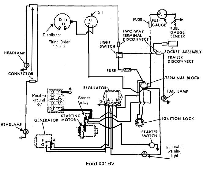 Diagram Old Ford Tractor Ignition Wiring Diagram Full Version Hd Quality Wiring Diagram Powerpakwiring Doanbe It