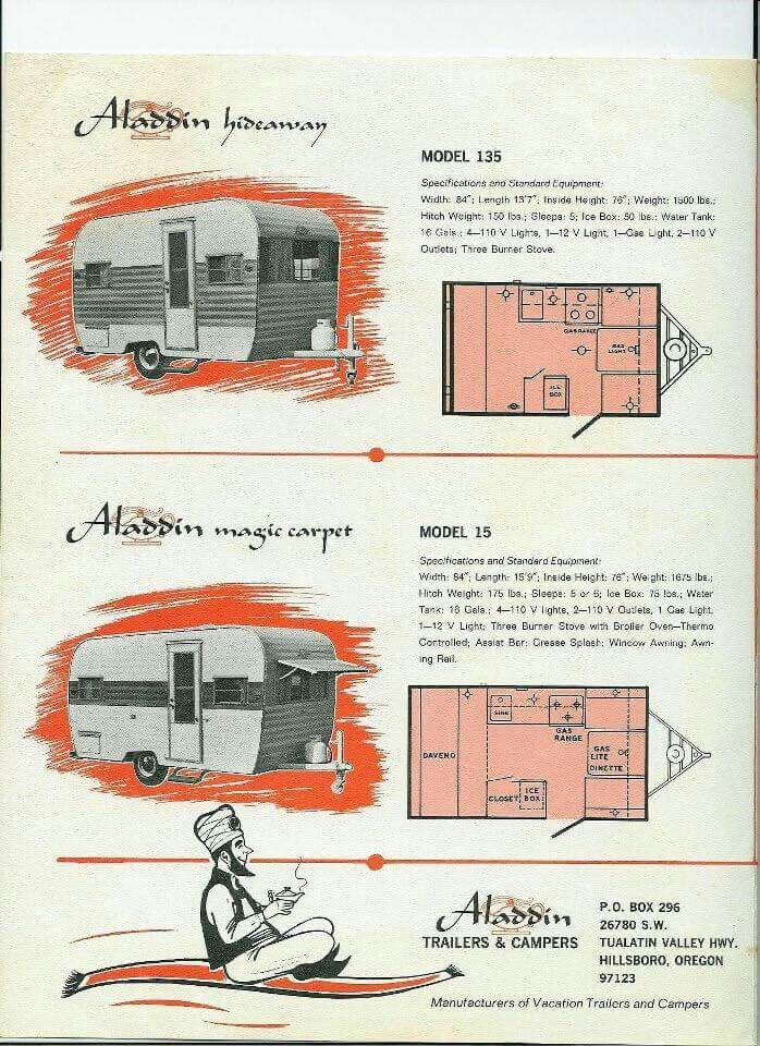 Wiring Diagram For Aladdin Travel Trailer