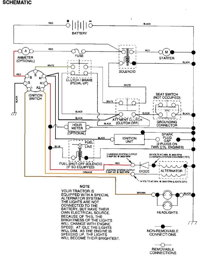 Wiring Diagram For Craftsman Riding Mower With Kohler 15 5 Engine