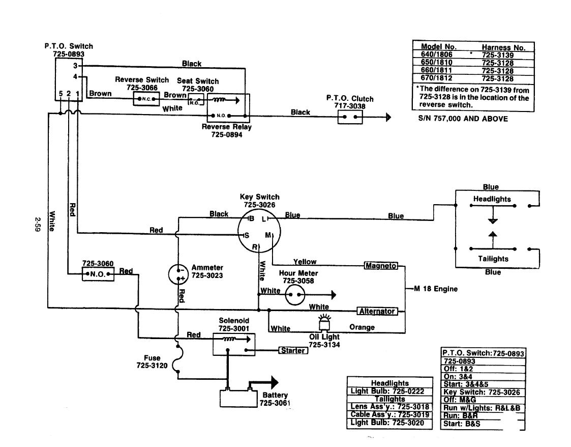 Cub Cadet 1050 Wiring Diagram from diagramweb.net