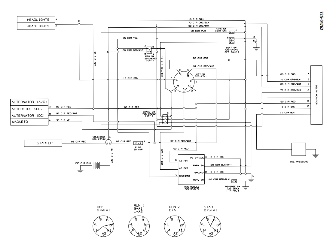 Cub Cadet 2000 Series Wiring Diagram from diagramweb.net