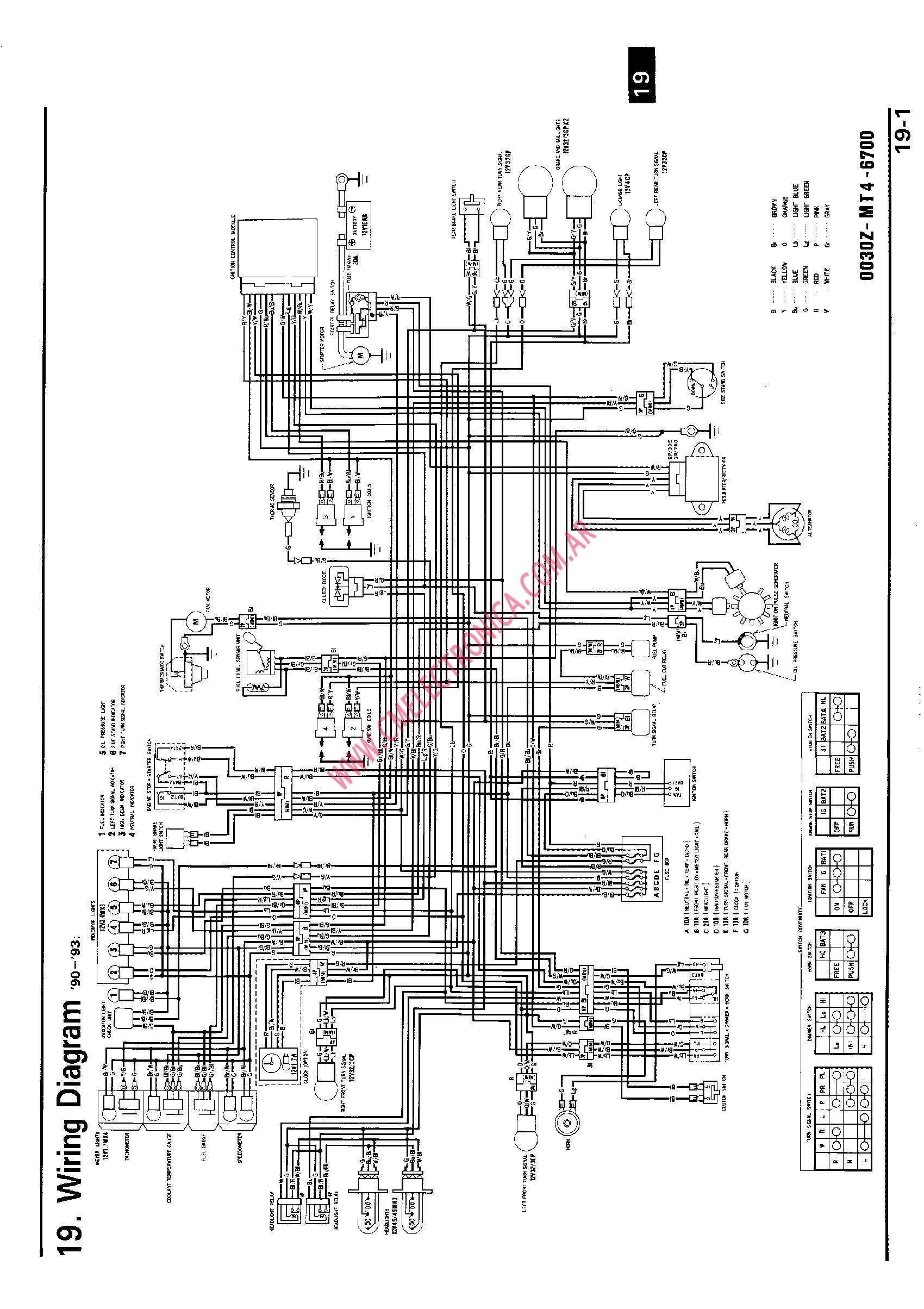 Wiring Diagram For Honda Gx110