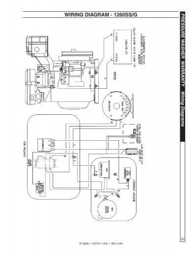 Wiring Diagram For Hotsy Pressure Washer 12 V