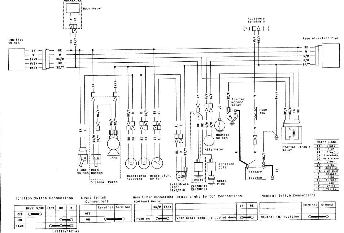 Kawasaki Mule 2510 Wiring Diagram Wiring Diagram Active B Active B Bujinkan It