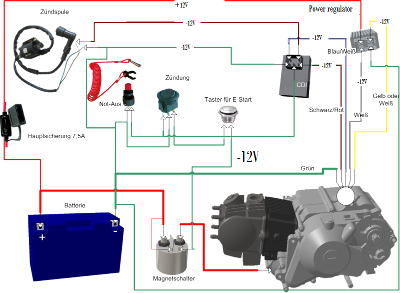 Wiring Diagram For Mini Chopper Pagsta