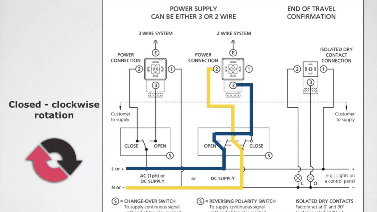 Wiring Diagram For Skf Activation Systems