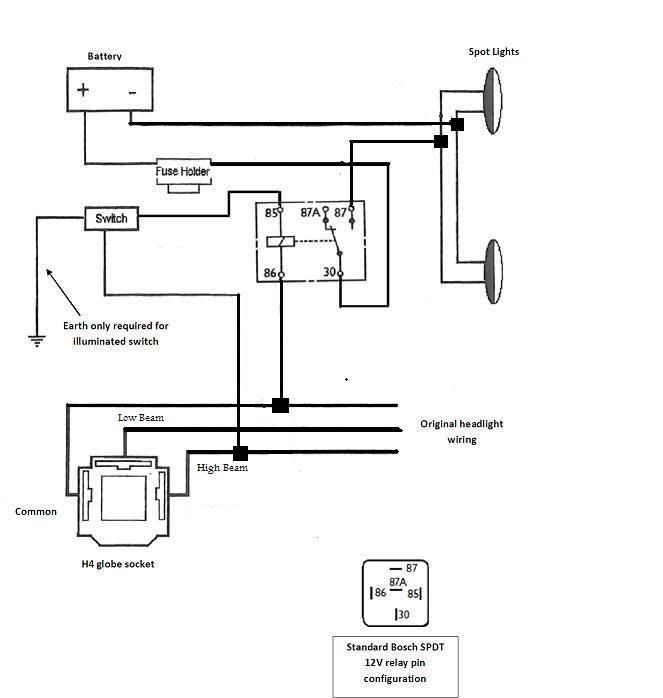 Diagram  2010 Hilux Spotlight Wiring Diagram Full Version