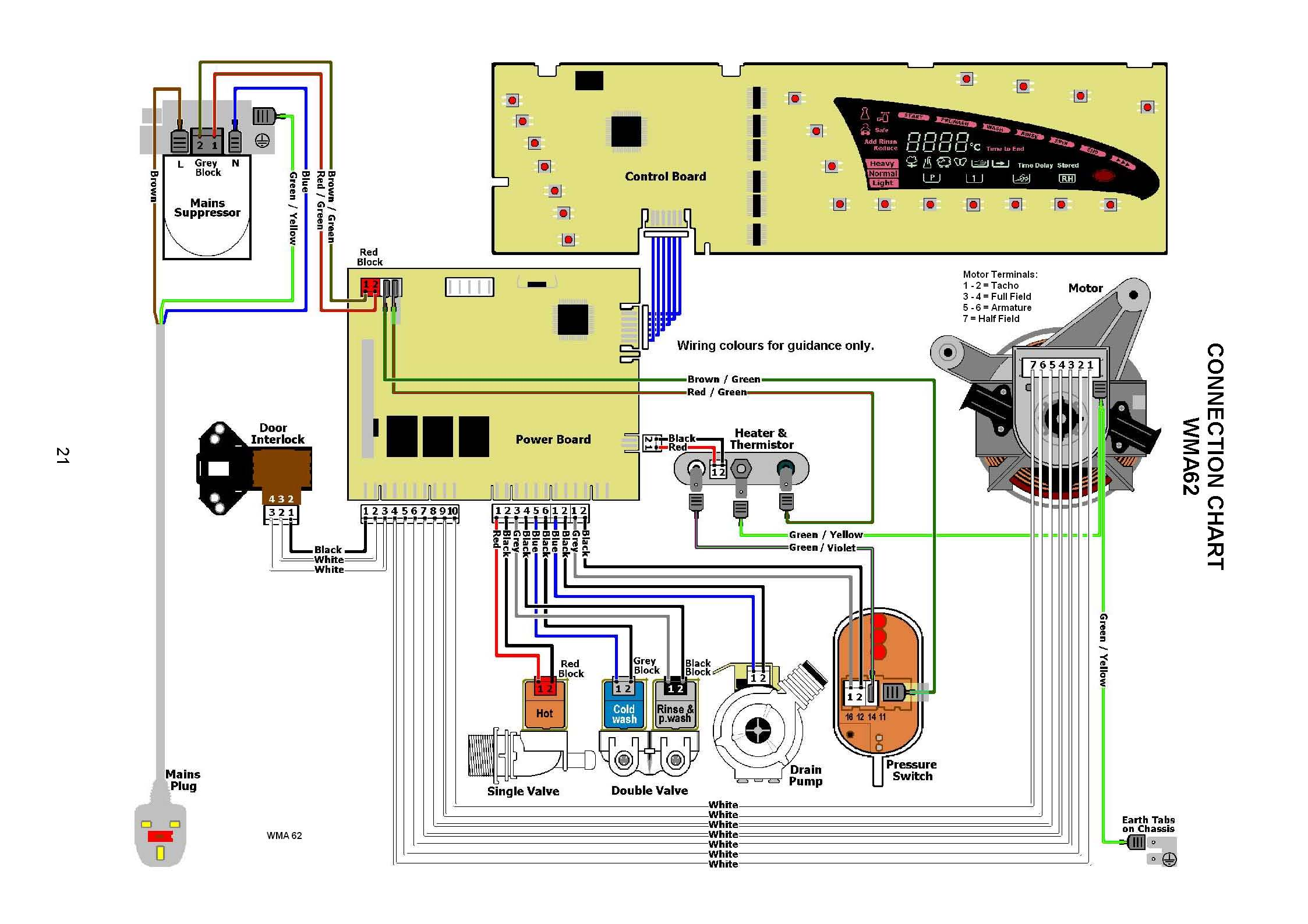 Wiring Diagram Hotpoint Washing Machine