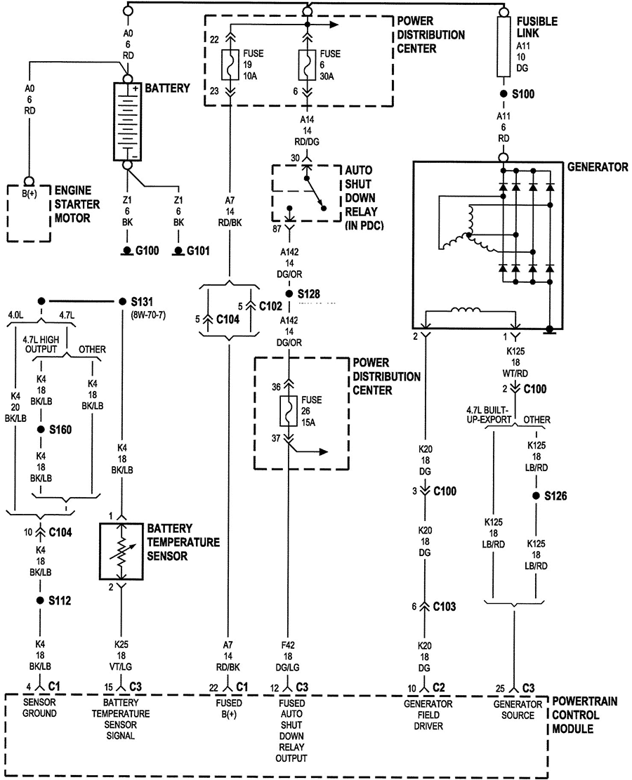 32 2002 Jeep Liberty Wiring Diagram