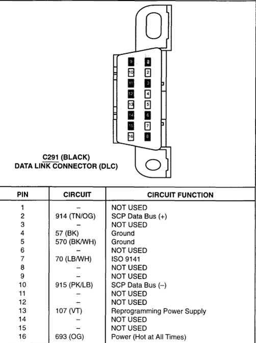Wiring Diagram Obd2 Data Link Connector Pinout For Dodge Ram 1500