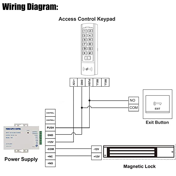 Wiring Diagram Of Providing Power To A Fail Safe Maglock In Access on