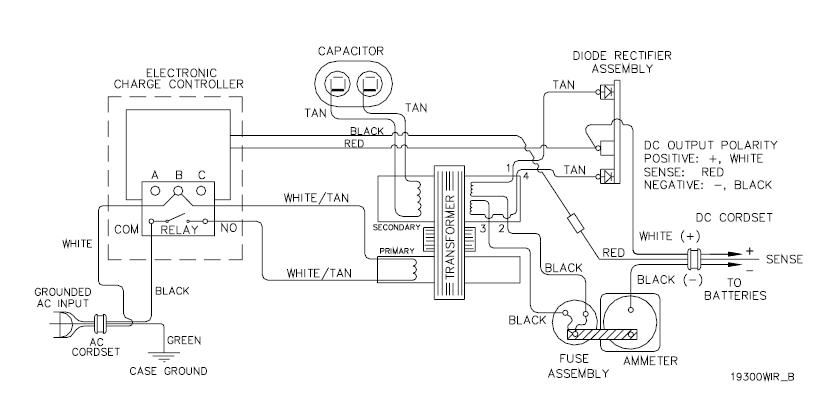 Diagram  Golf Cart 36 Volt Ezgo Wiring Diagram