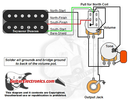 Wiring Diagram Push Pull Humbuckers For Coil Split 1 Volume ... on coil relay, distributor diagram, hei coil diagram, coil cover, evaporator coil diagram, coil engine, electrical diagram, tesla coil diagram, coil tubing diagram, gm hei firing order diagram, coil plug, coil cable, coil tap diagram, coil pack diagram, starter diagram, coil alternator diagram, ignition diagram, welding diagram, coil ignition, coil schematic,